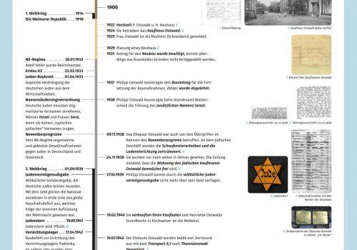 Atilde Design Infografik Plakat Kreis Soest Hamm Werl Welver